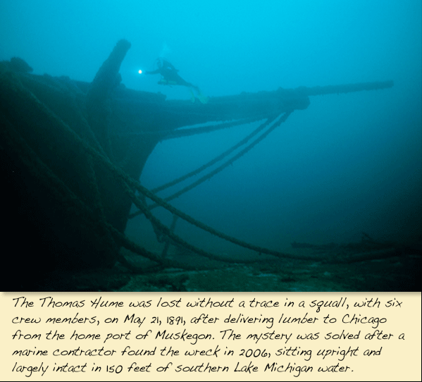 The Thomas Hume was lost without a trace in a squall, with six crew members, on May 21, 1891, after delivering lumber to Chicago  from the home port of Muskegon. The mystery was solved after a marine contractor found the wreck in 2006, sitting upright and largely intact in 150 feet of southern Lake Michigan water.